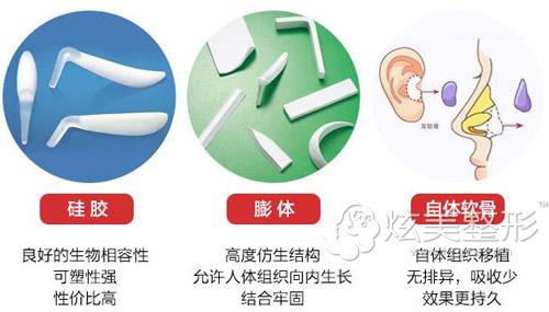 华美整形综合隆鼻材料可靠