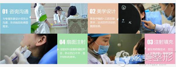 金华芘丽芙整形医院注射玻尿酸过程